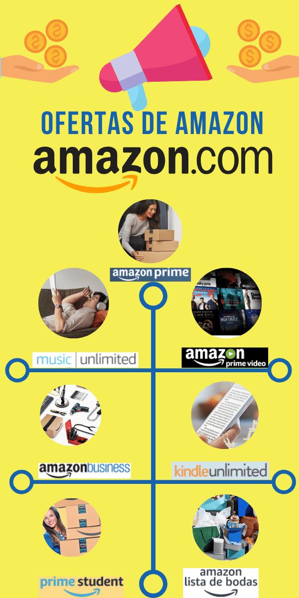 Amazon España Ofertas 2020