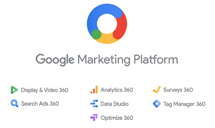 Herramientas de Google - Google Marketing Platform